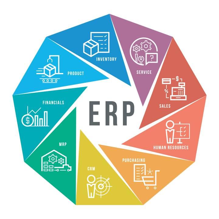 ERP Chart